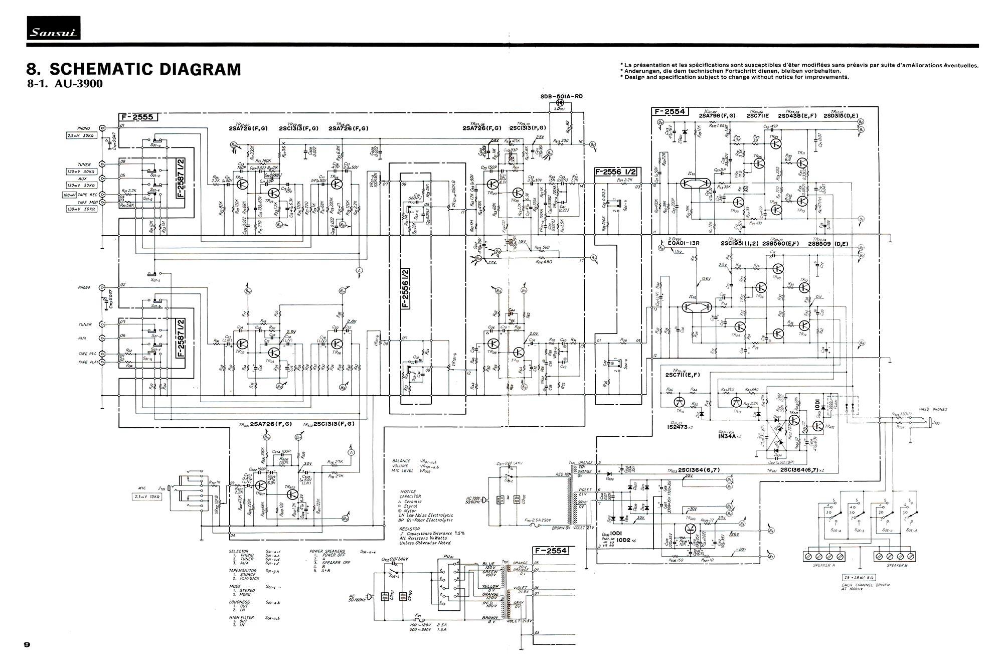 Sansui AU-3900